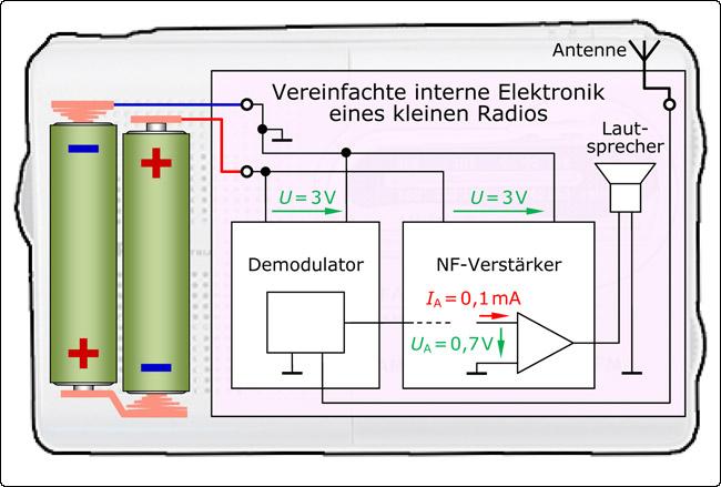 Elektrotechnik Fachbuch – Grundlagen der Elektrotechnik – 5 ...