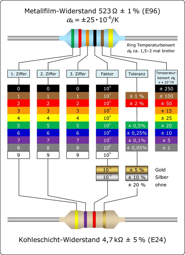 Kia Farbcode Tabelle – Automotive Bildideen